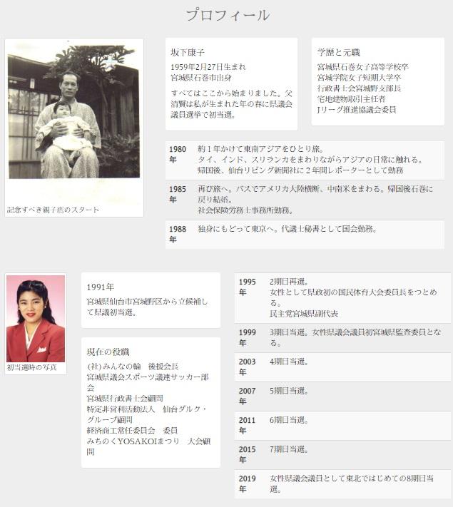 坂下康子さん WIKIプロフィール