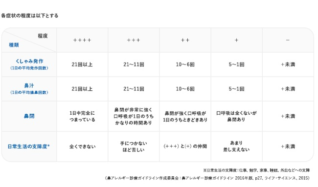 川口春奈さんの重症花粉症