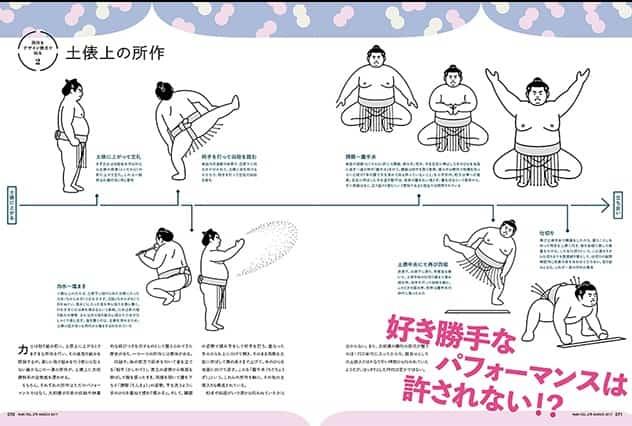 大相撲力士の所作