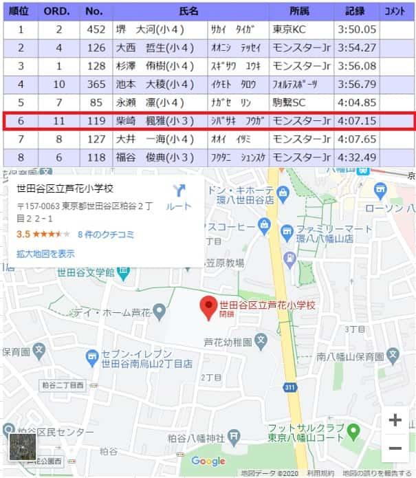 柴崎楓雅の小学校は世田谷区立芦花小