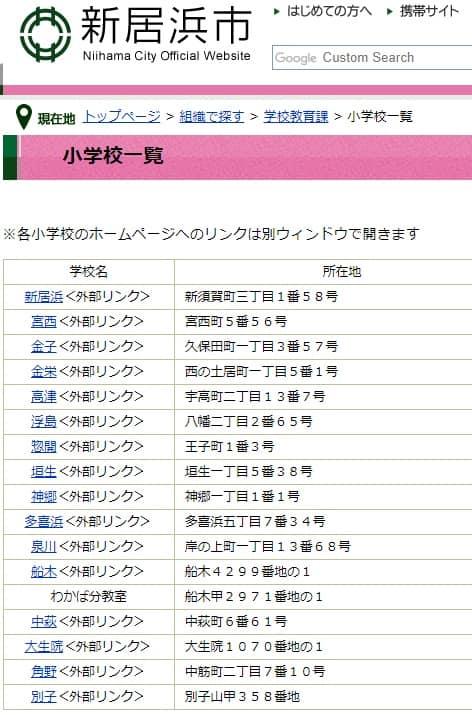 愛媛県新居浜市立小学校